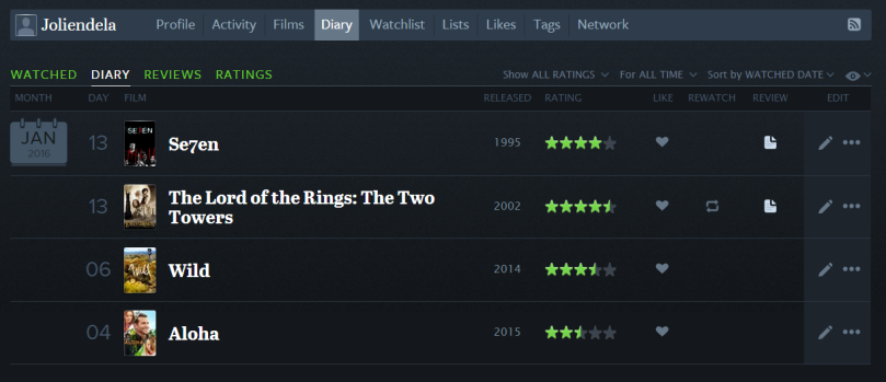 letterboxd diary