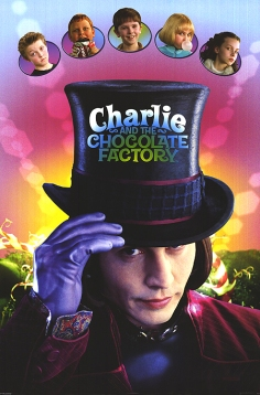 Where Did Charlie And The Chocolate Factory Take Place
